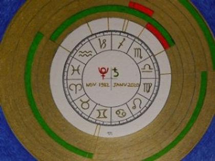 astrologie-300x225.jpg