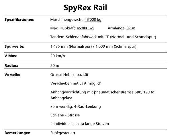 Spyrex.jpg