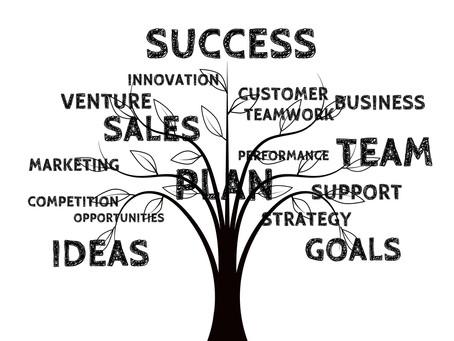 Стратегія розвитку бізнесу