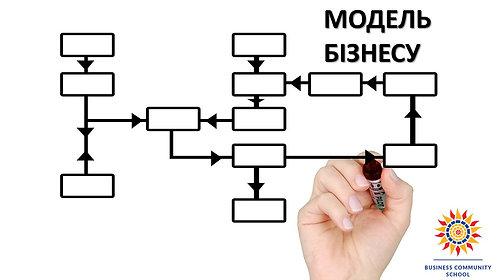 Модель бізнесу