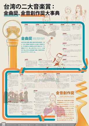 台湾の二大音楽賞.jpg