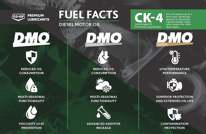 9496 DMO Fuel Facts Half Horizontal pict