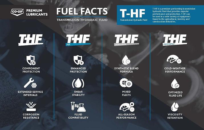 10138 THF Fuel Facts Half Horizontal pic