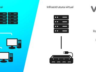 Vantagens da virtualização. Por que virtualizar?
