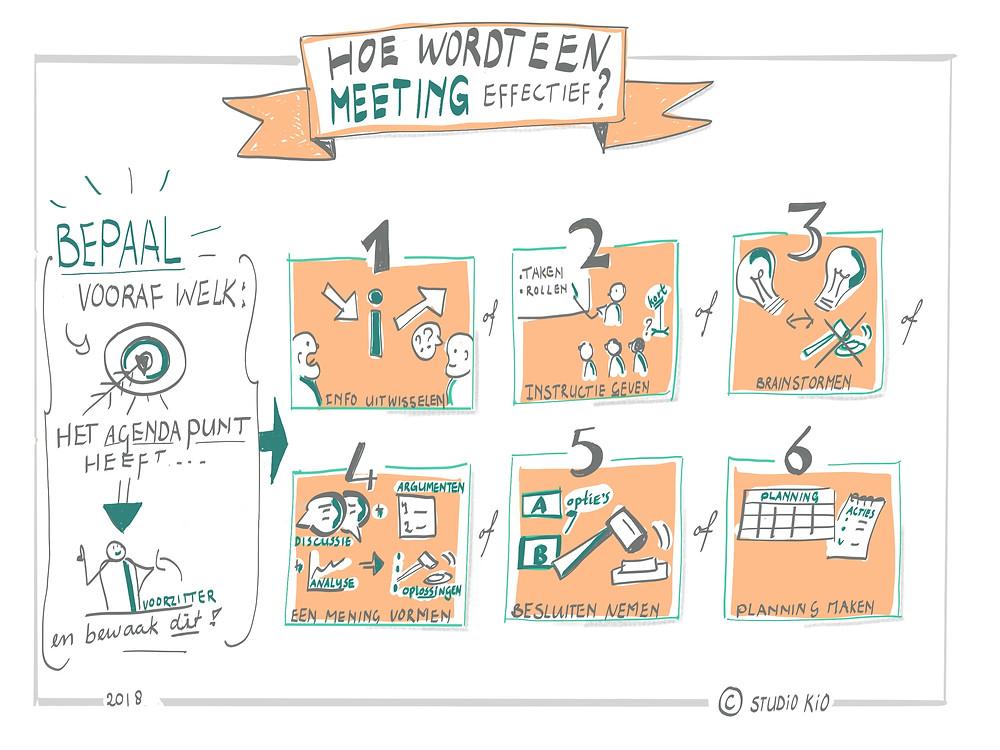 6 manier om effectiever te vergaderen