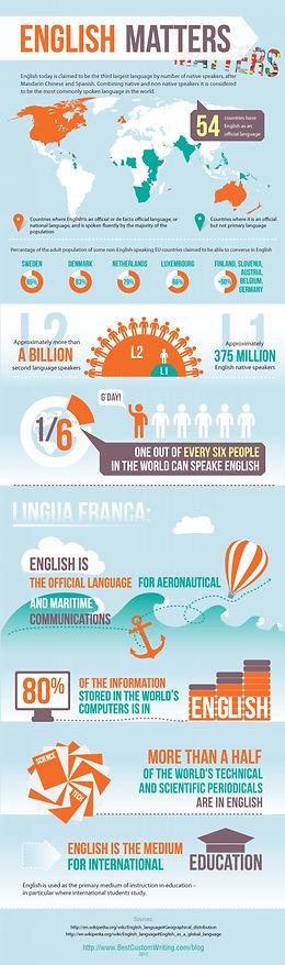 english-language-facts_5054bfbc9a0cc_w15