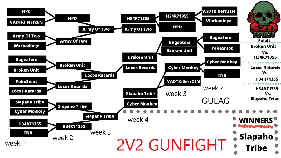 2v2 Gunfight Winner's (2).png