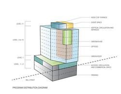 program-distribution.jpg