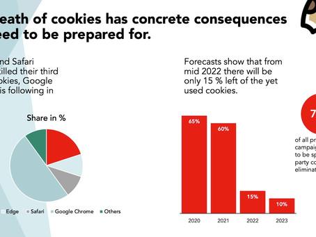Abschalten der 3rd Party Cookies:    Zu welchem Lager gehörst du? Prepper oder Hängematte?