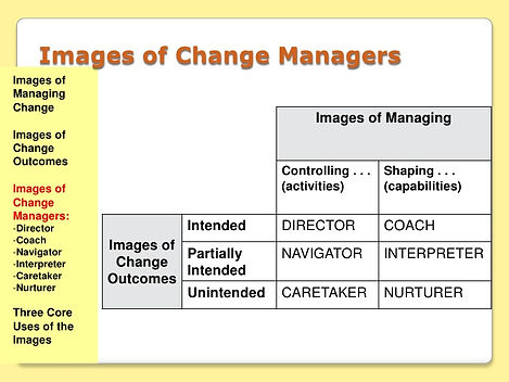 ch-2-images-of-managing-change-5-728.jpg