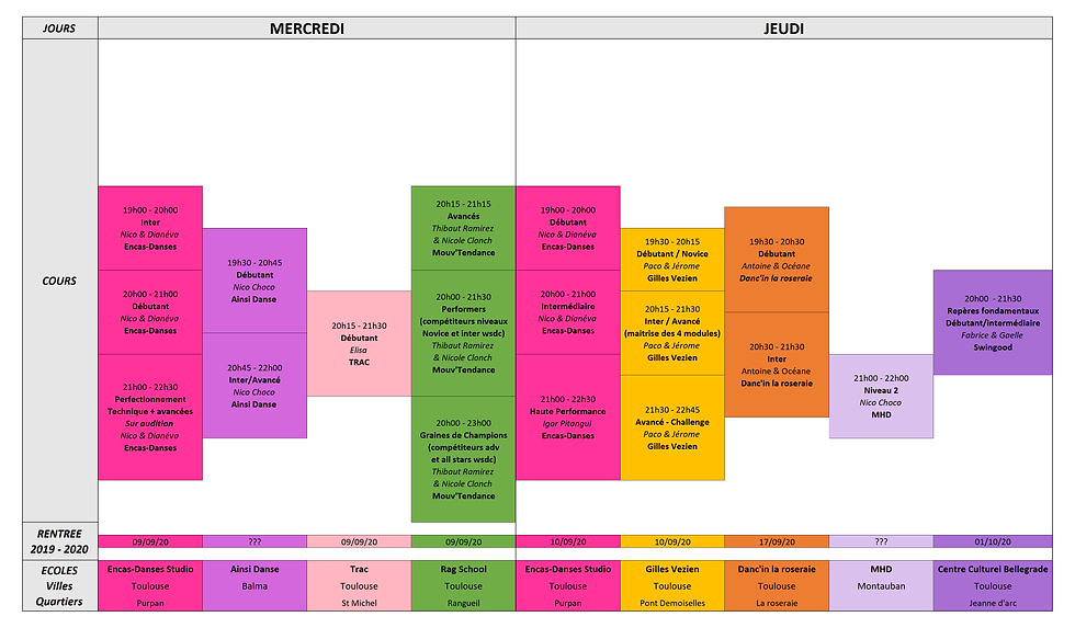 WCS31-Planning 20-21-Mercredi-Jeudi.png