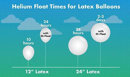 Balloon_helium-float-latex-chart-v6.jpeg