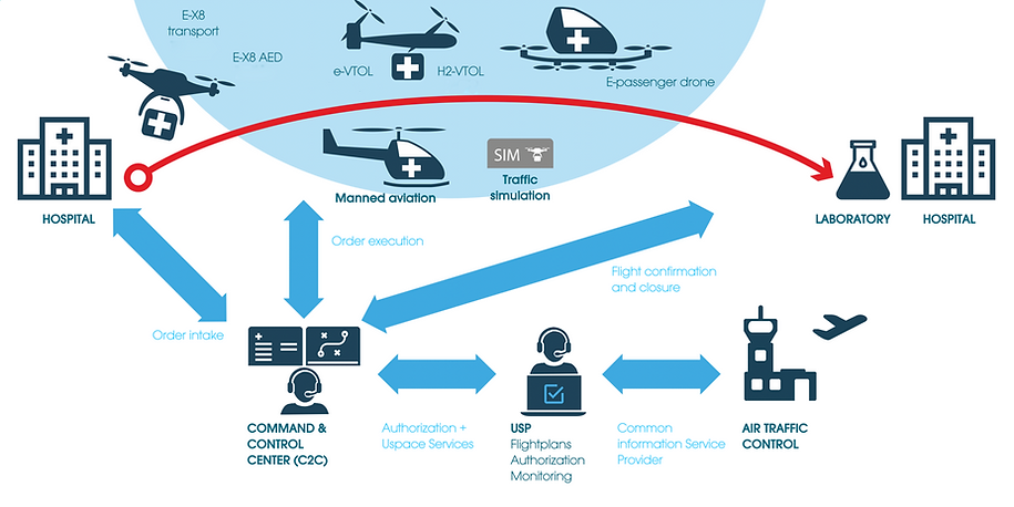 operational chain illustration.png