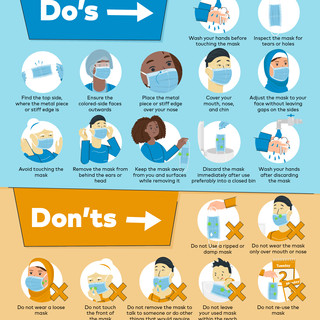 How to wear medical mask safely Spinel D