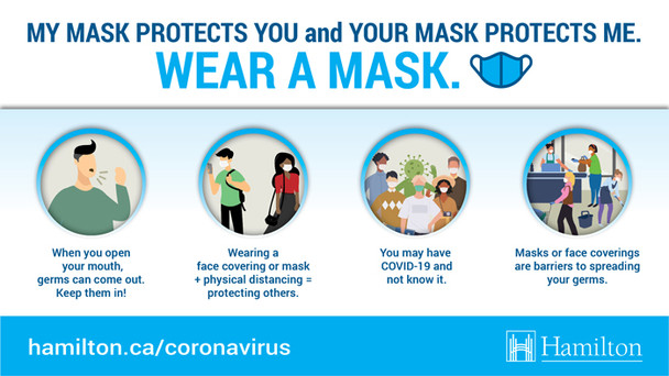 Wear a Mask for protection.