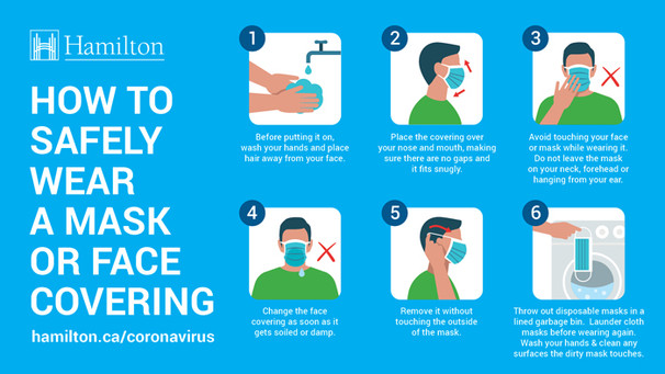 How to safely wear a mask or face covering.