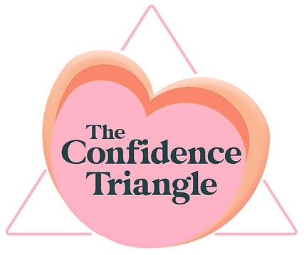 Confidence Triangle.png