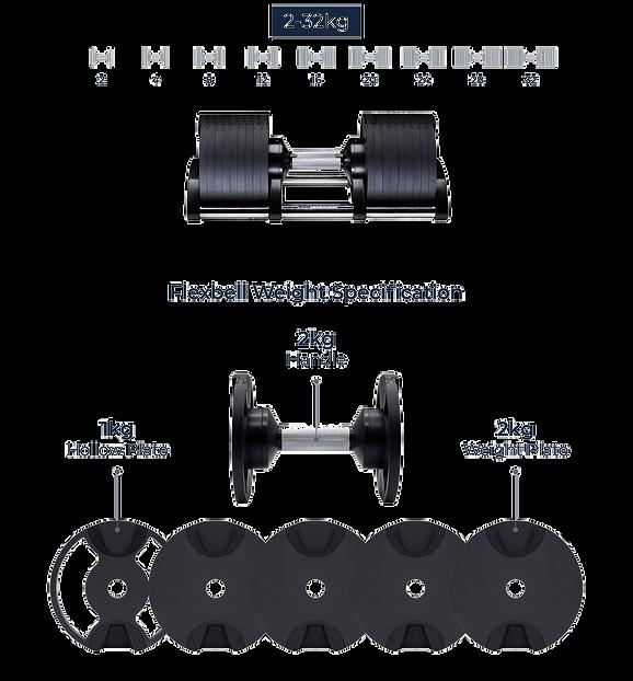 Nuo-Flexbell-Product-Description_2-32kg-