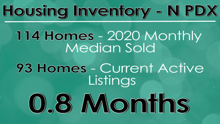 Portland Real Estate - 2020 Market Trends and 2021 Projections