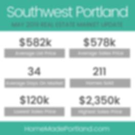 Portland OR Home Values