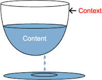 Context Impacts Content as in water shaped by its glass