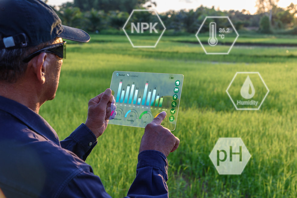 Smart farming with IoT, futuristic agric