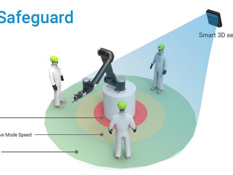 LIPSafeGuard 3D Virtual Fence Solution for Smart Robotic Factories