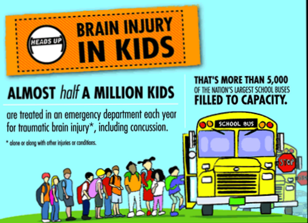concussion_infographic_poster_kids_450w_