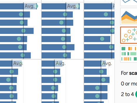 Basic Business Reporting with Tableau