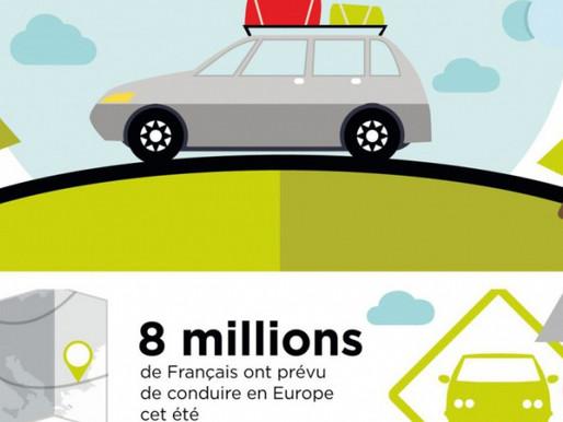 Conduire hors Europe, en Europe : permis français, permis international...Sécurité routière dans l&#