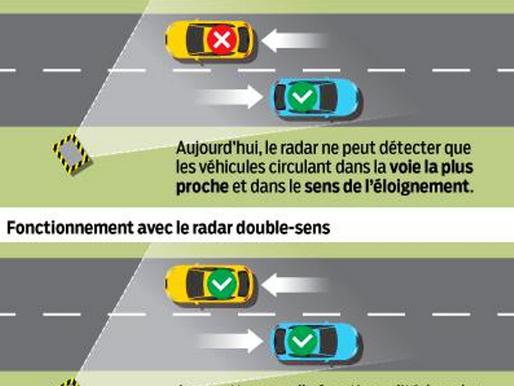 111 radars fixes « double sens » activés dès le 14 septembre 2015.