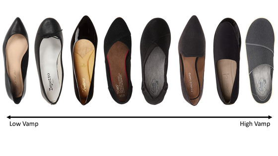 Tips for shorter legs: choosing flat shoes