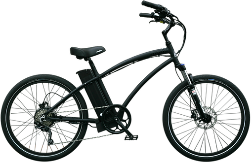 The Werks 10 speed 500w 48v ROCK SHOX $2499