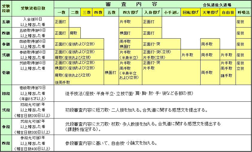 審査内容.jpg