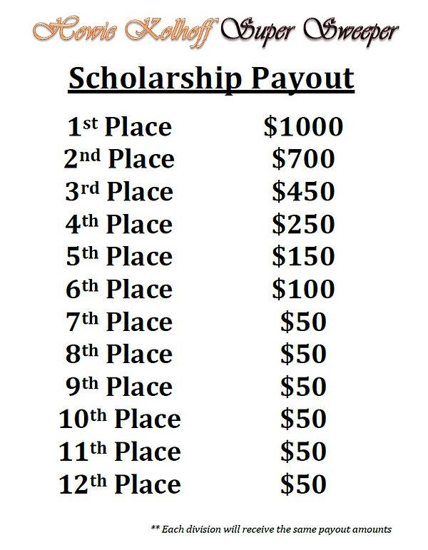2021 Scholarship Payout.jpg