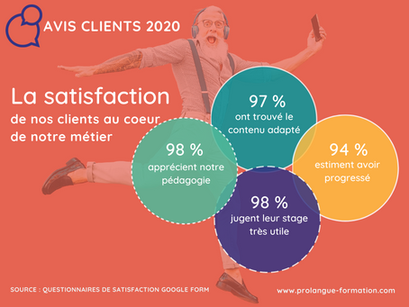 97 % de satisfaction clientèle !