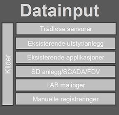 Datainput.JPG