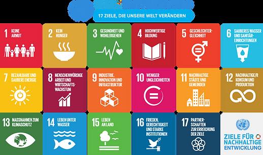 Ziele_für_Nachhaltige_Entwicklung.png