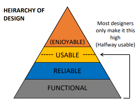 Heirarchy of Design.png