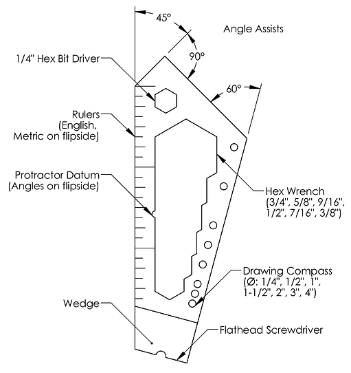 Diagram showing all the Draftsman multitool functions and features