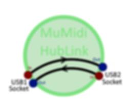 merge_thru_0_0g.png