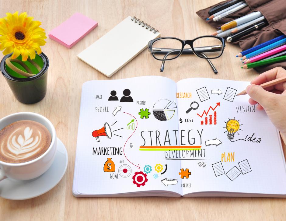 Online Marketing Strategie für Social Media Planung