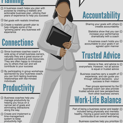 Business-Coach-Infographic2-min11.png