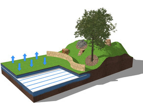 What is Subsurface Lawn Irrigation?
