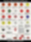 Hazardous Chart of Symbols