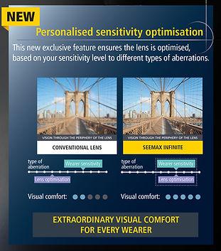 SeeMax-Infinite-Info-Sensitivity-paramet