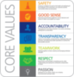Core-Values-2018-ENG-986x1024.png
