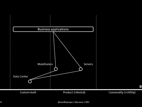 10 recommendations for effective storytelling with #wardleymapping