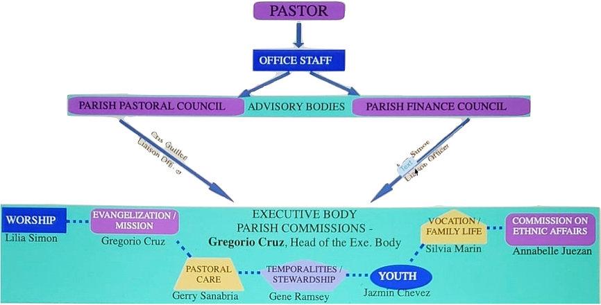 pastoral.jpg