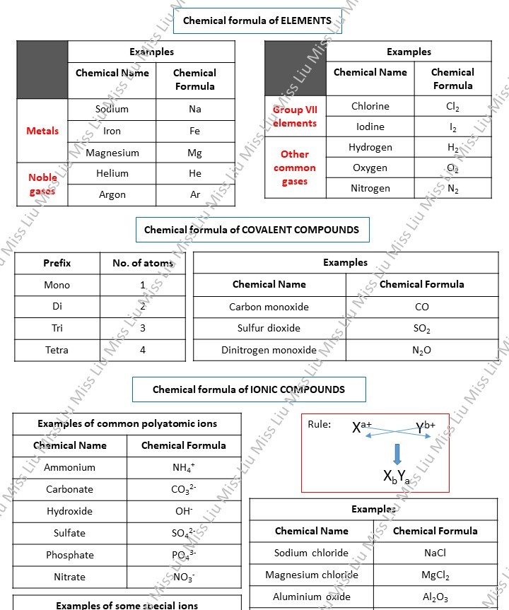 chemcial formula_publish_cut